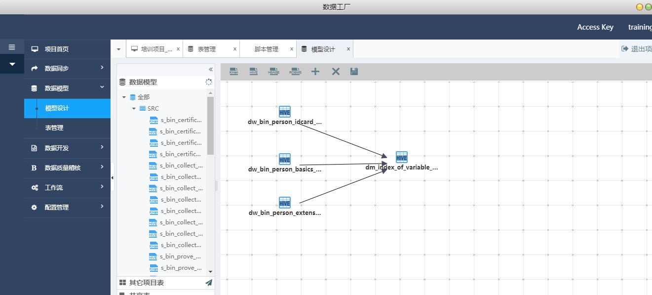 图2 模型关系设计图.png