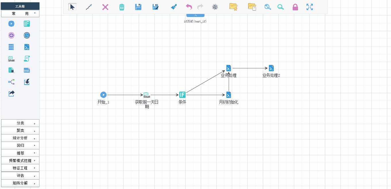图4 月初初始化业务工作流图.png