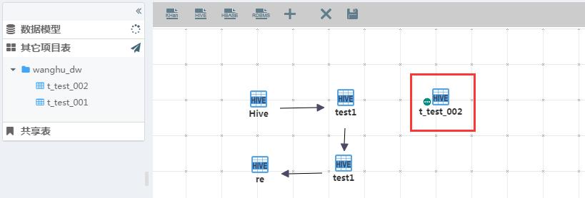 图 模型设计-其他项目表.png