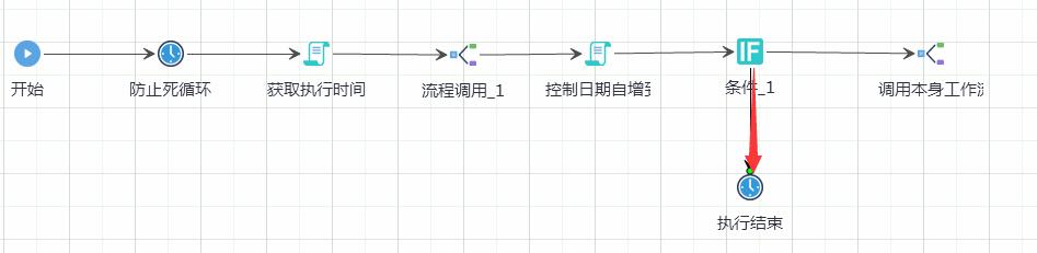 图 IF节点边线界面-2.png