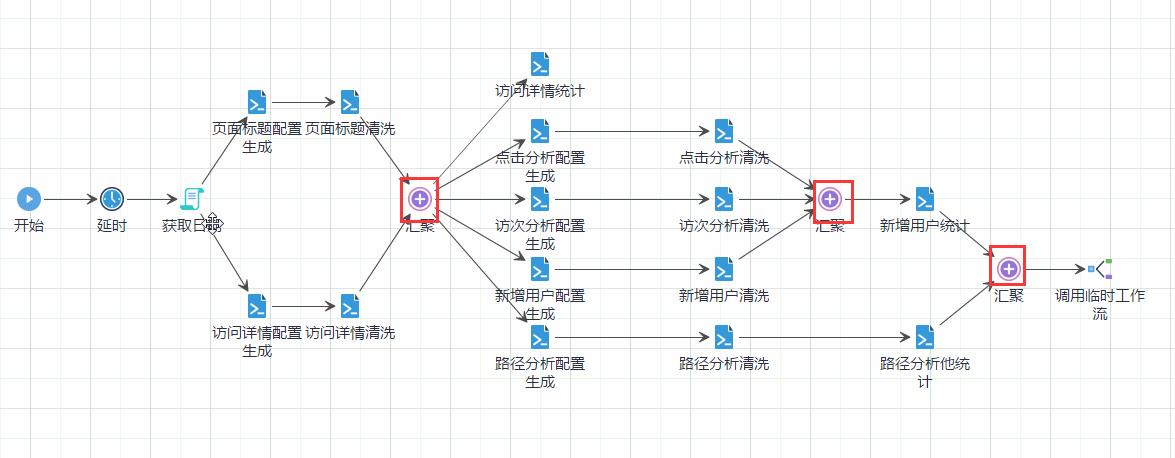 图 汇聚节点界面.png
